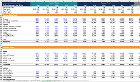 valuation modeling  excel learn    common methods