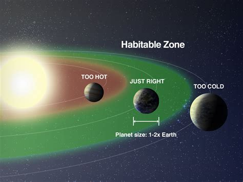 Habitable Worlds | The Search for Life – Exoplanet ...