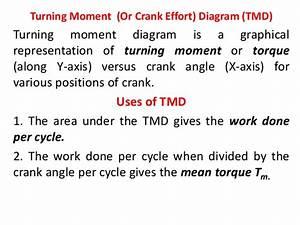 Turning Moment