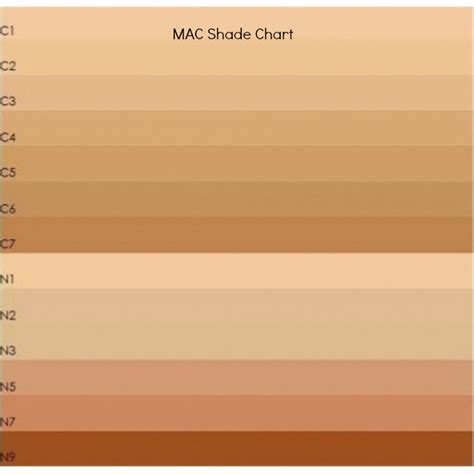 mac foundation color chart mac foundation color chart