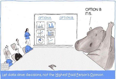 si鑒e social hippopotamus sobre percepciones hippos y el cliente