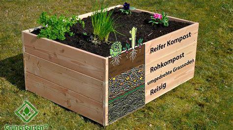 Bepflanzen Eines Hochbeetes by Hochbeet Richtig Anlegen Hochbeet Richtig Anlegen Villach