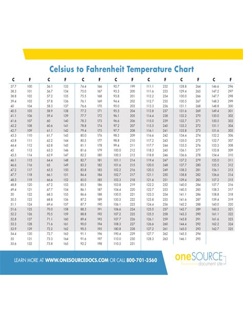 fever range in celsius celsius to fahrenheit chart 12 free templates in pdf word excel