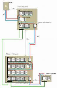 Schema Tableau Electrique Triphasé : avis installation lectrique validation sch ma tableau ~ Voncanada.com Idées de Décoration