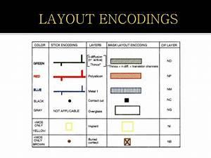 Layout  U0026 Stick Diagram Design Rules