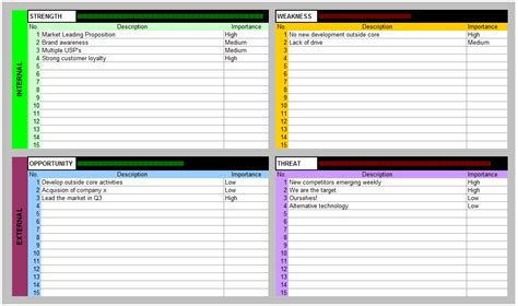 excel swot  dynamic indicators template