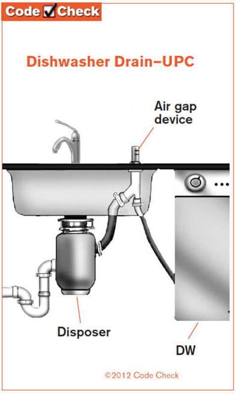 dishwasher sink drain connection homes msp real estate blog october 2014