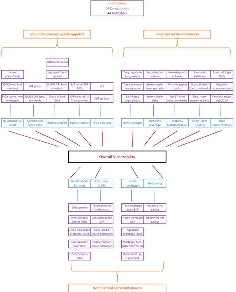 The Resumator Openings by Finance Systems Analyst Description Resumator Best