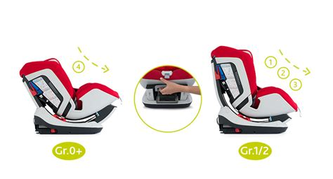 siege auto groupe 0 1 isofix pivotant seat up 012 gr 0 1 2 en voiture site officiel chicco be