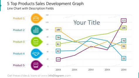 creative charts  product sales report annual review