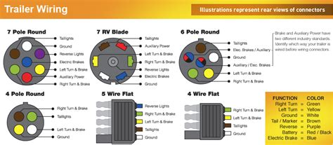 electrical plug socket converter auto wheel services