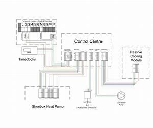 Ground Source Heat Pump Wiring Diagram