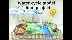 Water Cycle 3d Model For Kids School Projects