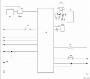 Subaru Crosstrek Service Manual - Wiring Diagram