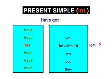 Present To Have Forms