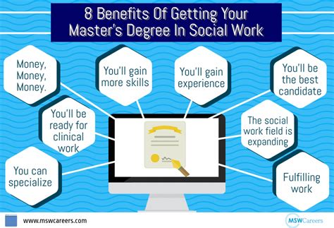 8 Benefits Of Getting Your Master's In Social Work Degree. Software As A Service Examples. Learn To Build A Website Financial Data Model. Master In Social Entrepreneurship. Wealth Management Firms San Francisco. Health Insurance Jobs From Home. Mba Marketing Analytics Business Cards Quality. Legal Mediation Services 1st Heart Transplant. Starting A Real Estate Investment Business
