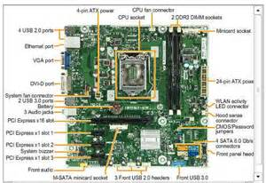 similiar motherboard layout keywords hp pavilion 500 277c motherboard diagram and other questions hp