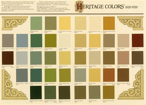 home interior painting color combinations historic paint colors