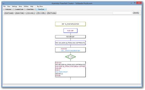 Assembly Flowchart Creator Download Flowchart Decision Conventions C++ Online Circle Flow Chart Diagram Code Enforcement Program Kasir Showing Tikz Creator In Excel