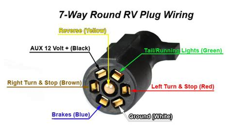 Diagram 7 Wire Connector by Wiring Diagram Heritage Trailers