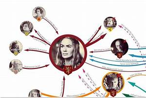 Epic Diagram Charts All Game Of Thrones Betrayals