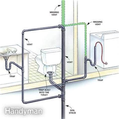 signs of poorly vented plumbing drain lines family handyman