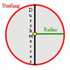 Durchmesser Berechnen Aus Umfang : kreiszahl pi ~ Themetempest.com Abrechnung