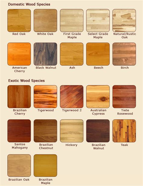 types of floorings wood floor types