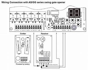 Aleko Ac2200 Wiring Diagram   27 Wiring Diagram Images