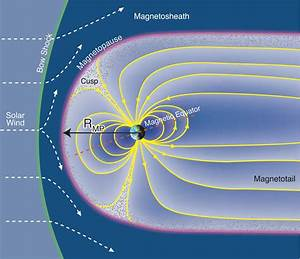 Magnetospheres Of The Outer Planets Group  U00bb Graphics
