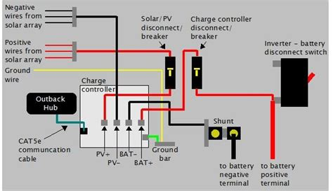 how much electricity does a box fan use off grid solar power system on an rv recreational vehicle
