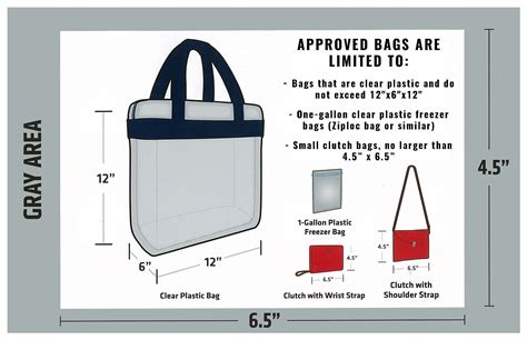 Clear Bag Policy Soldierfield