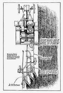 Waterloo Boy Tractor Plowing Diagram