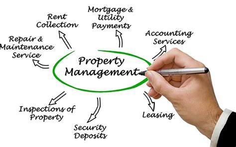 Reasons Property Owners Change Property Management Companies. Best Savings Rates Credit Unions. Background Check Employment Verification. How To Solve Drug Abuse Dallas Cable Internet. Security Service Customer Service. How To Buy Stock On Etrade Oracle Crm Pricing. Claims Management Companies Domain Name Es. Front And Back Business Cards. Whirlpool Refrigerator Repairs