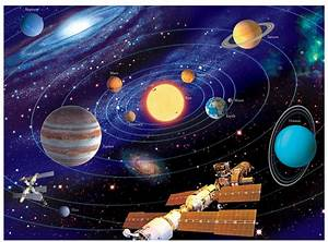Solar System Terms - Pics about space