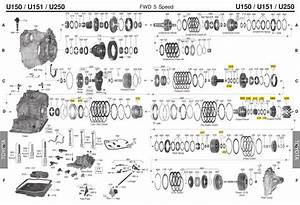Transmission Repair Manuals U151    U250