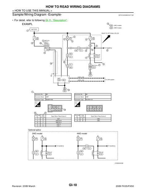 2009 INFINITI FX35 FX50 Service Repair Manual