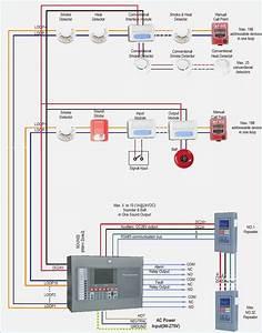 Horn Strobe Wiring Diagram  U2013 Moesappaloosas Com