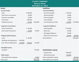 17 Balance sheet Templates - Excel PDF Formats