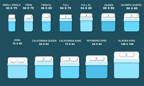 mattress size guide the signs symptoms and how to avoid it