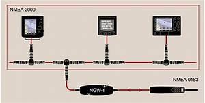 Ngw-1-iso   Nmea 0183 Gateway Ngw