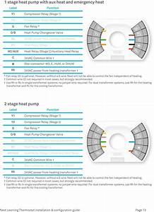 Nest Wiring Diagram For Heat Pump Two Stage Heat One Stage
