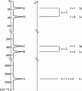 12 Best Images Of Bohr Model Worksheet