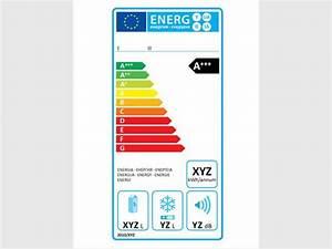 Etiquette Energie Voiture : tout sur la nouvelle tiquette nergie pour les appareils lectriques ~ Medecine-chirurgie-esthetiques.com Avis de Voitures
