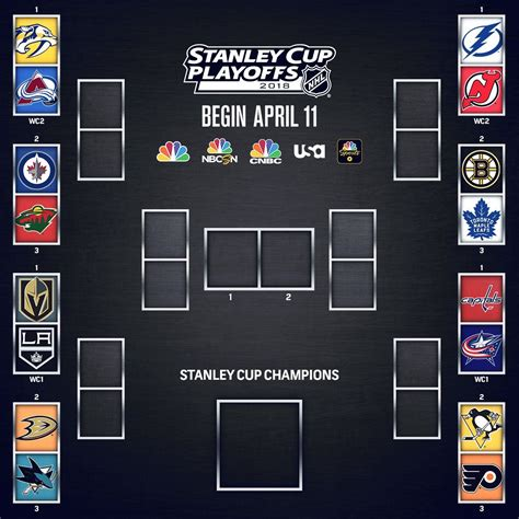 NHL on NBC 2018 NHL Playoff Bracket | Stanley cup playoffs ...
