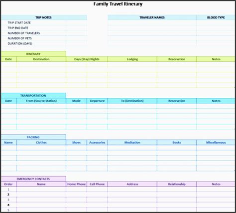 camping trip planner template  excel