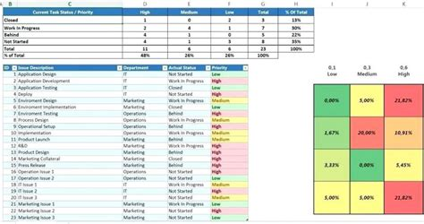 supply chain management template excel excel
