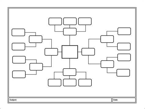 amazing mind map templates  kids