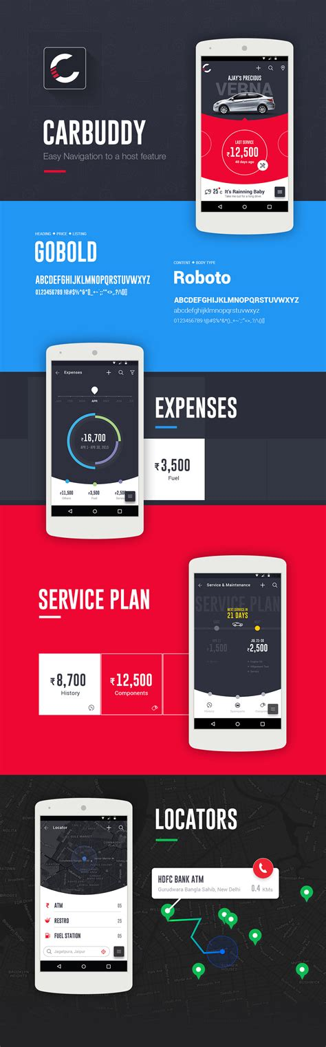 Car Designing Apps For Android by Pin By Profactions On Mobile App Templates Layouts App