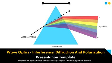 Free Interference, Diffraction & Polarization Of Light ...